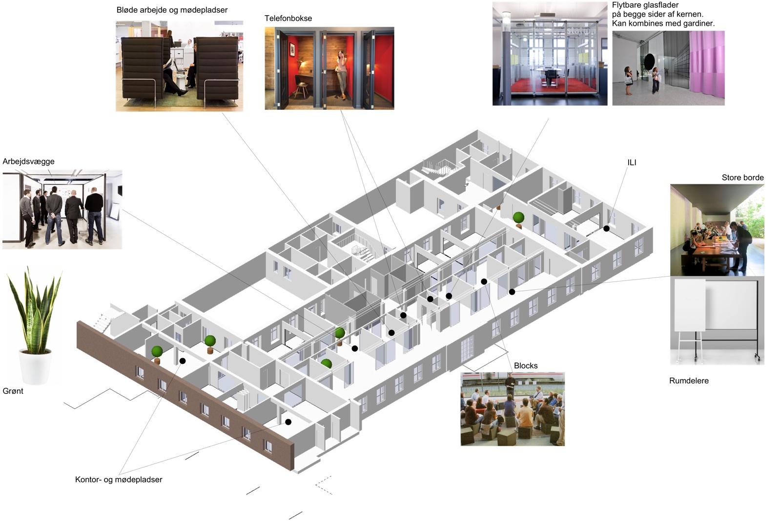 Domicil – Implement Consulting Group, Strandvejen 56 (Illustration af stueplan)